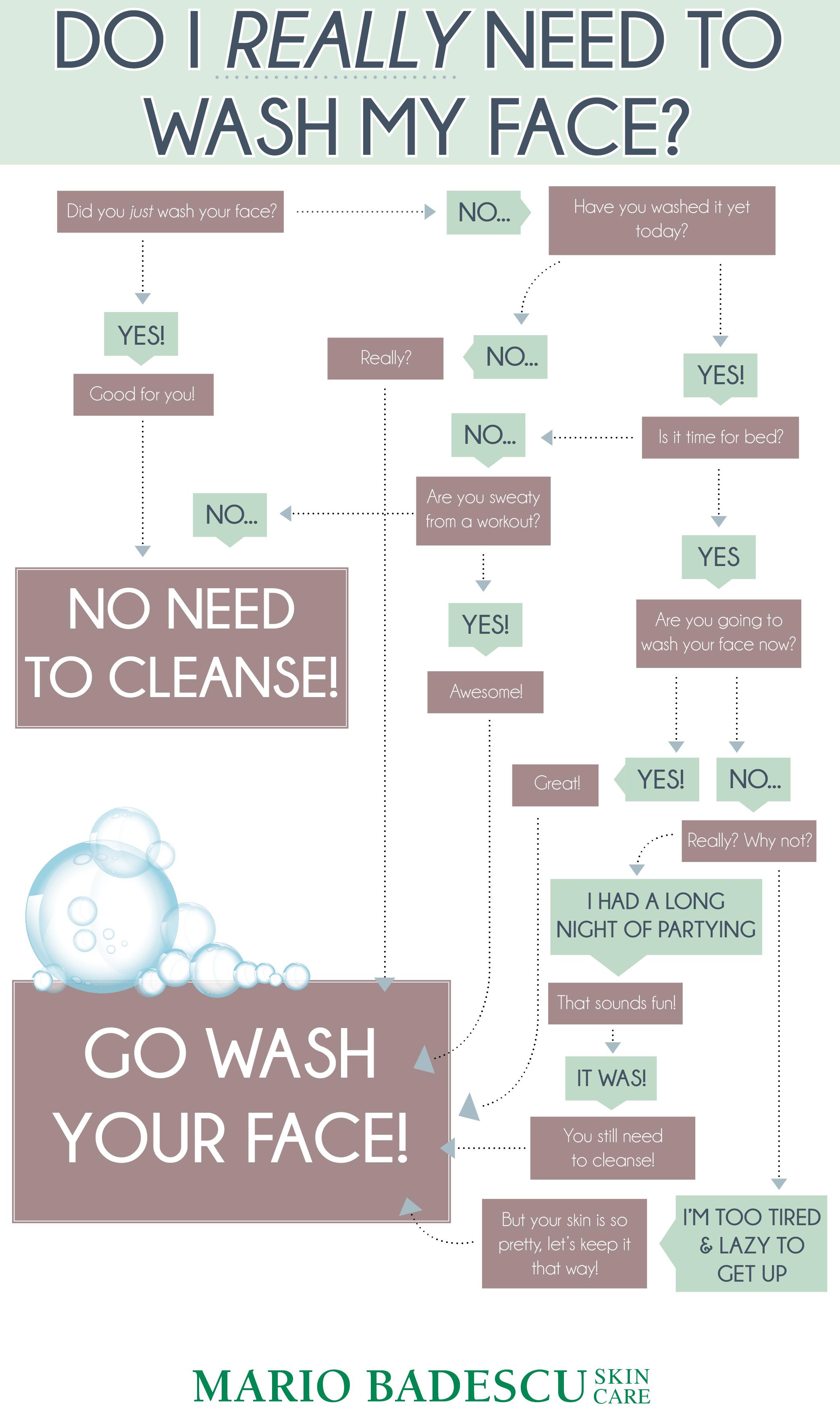 wash-my-face