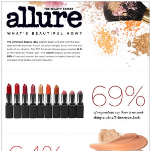 Allure American Beauty Infographic