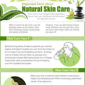 Natural Skin Care Infographic