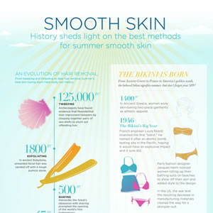 Smooth Skin Infographic